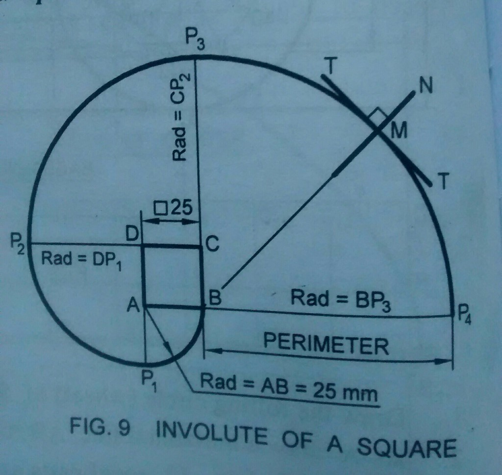 Construction of involute of square