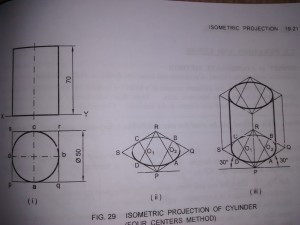 Isometric projection of Cylinder