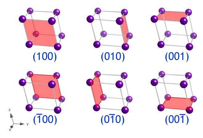 lattice plane