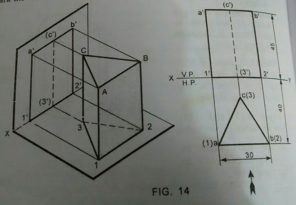Projection of Prism