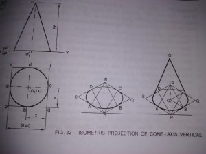 Isometric projection of Cone