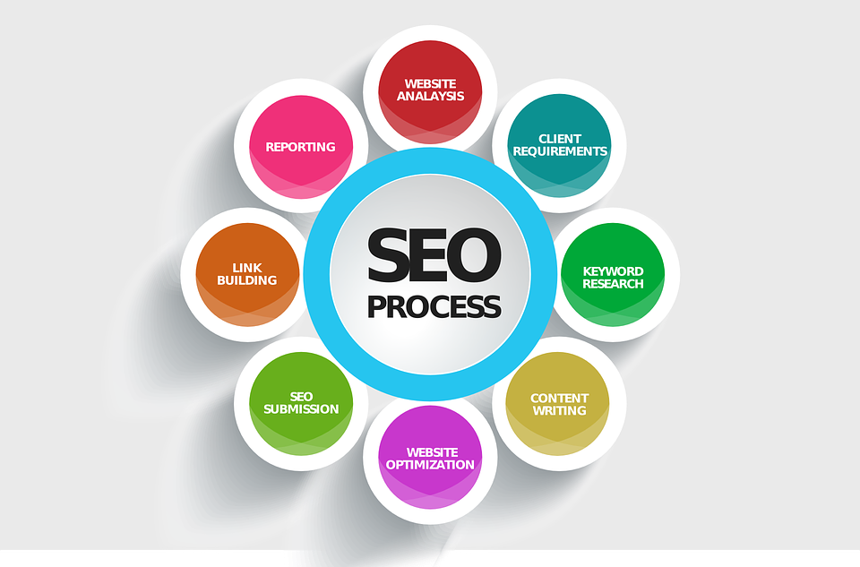 Technical SEO Issues Before Link Building