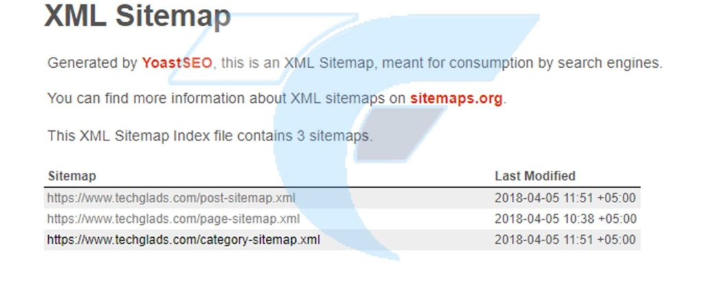 Sitemap contains lists of URL